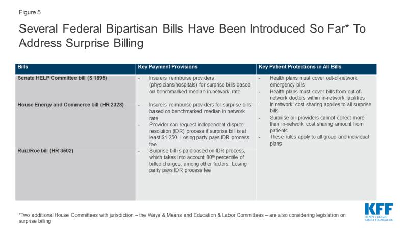 Medical Billing 2