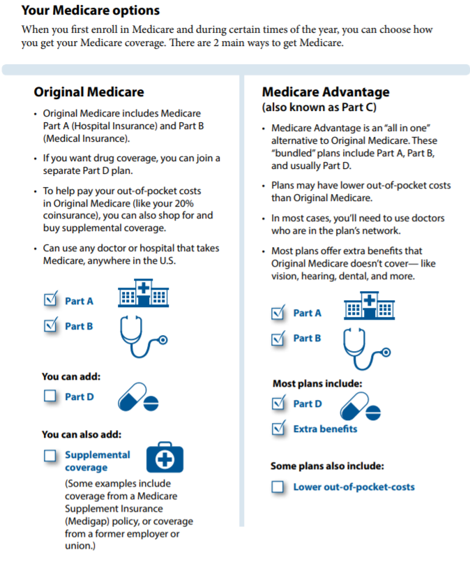 Medicare Advantage vs. Medigap - what you need to know 1
