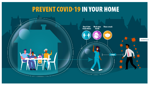 Read more about the article Protect your Home from COVID-19