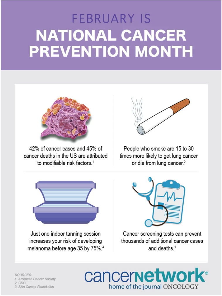 February is National Cancer Prevention Month - Prevention Tips 1