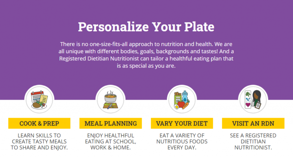 Did you Know March is National Nutrition Month? 1