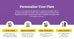 Read more about the article Did you Know March is National Nutrition Month?
